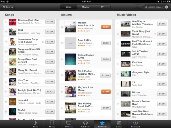 Jessica Sanchez on iTunes